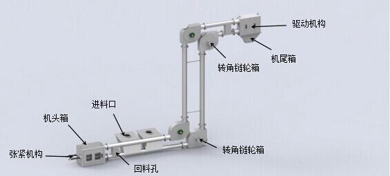 管链提升机插图