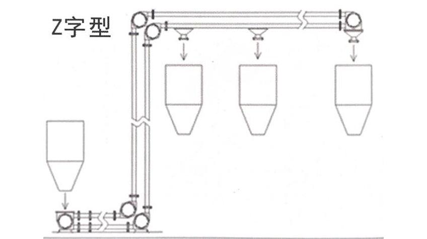 TCA80管链输送机插图