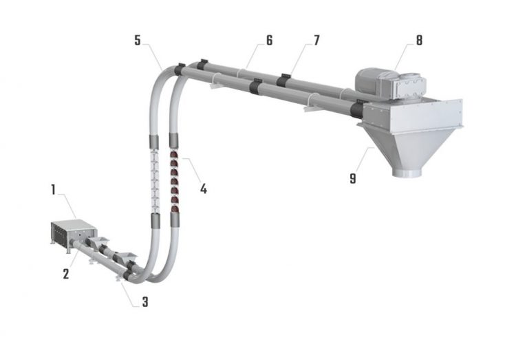 管链机结构配置插图